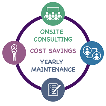 consulting savings and maintenance image